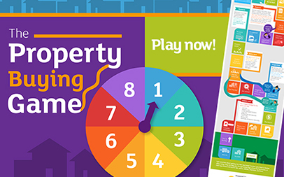 The Property Buying Game Infographic