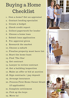 Buying real estate check list